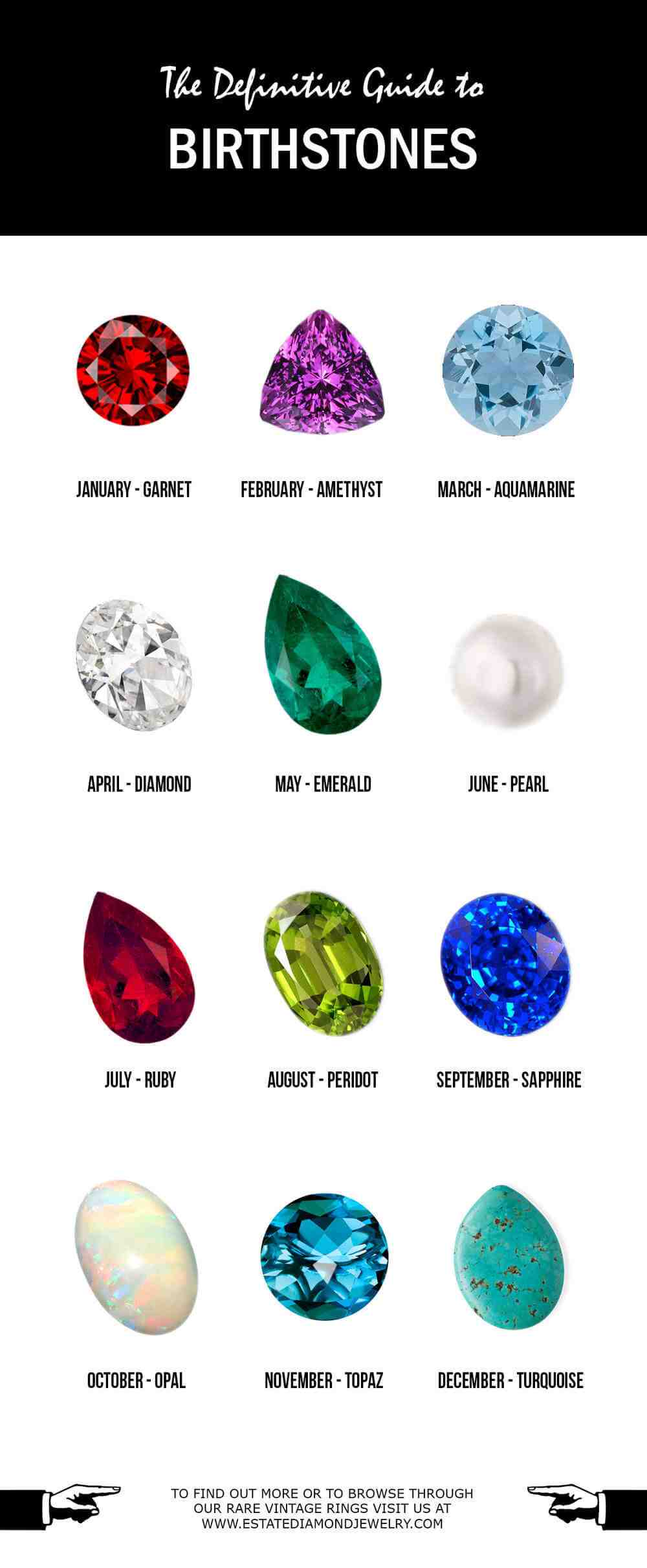 Definitive Guide to Monthly Birthstones