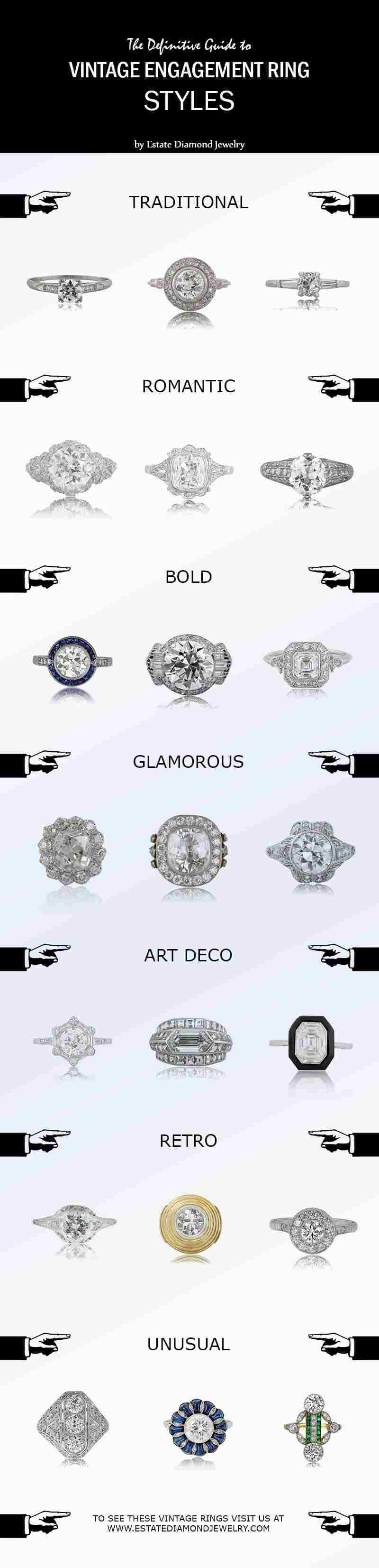 a understanding watch diamond s consumer to fluorescence guide
