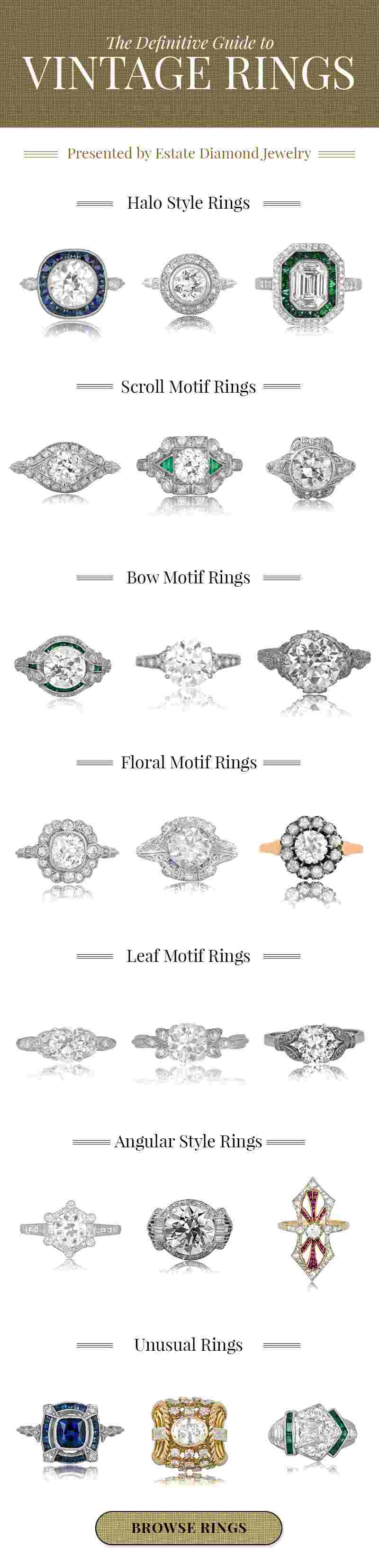 ring round shape duquet delicate cut today scale engagement color the rings of important diamond christopher most single chicago jewelry style fine characteristic is trends and trend a every evanston unifying vintage in styles