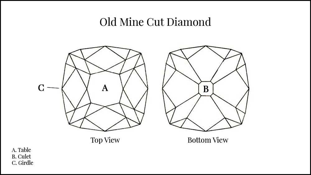 What Is The Old Mine Cut Diamond Estate Diamond Jewelry